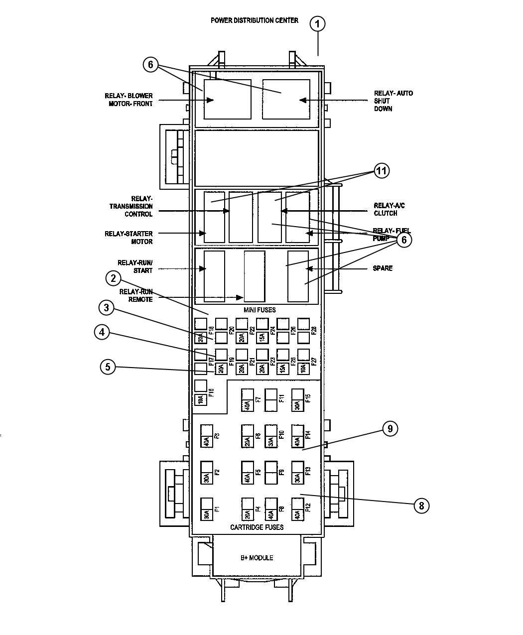 Dodge Durango Power Distribution Center