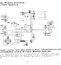 jawa wiring diagrams  [ 2068 x 1500 Pixel ]