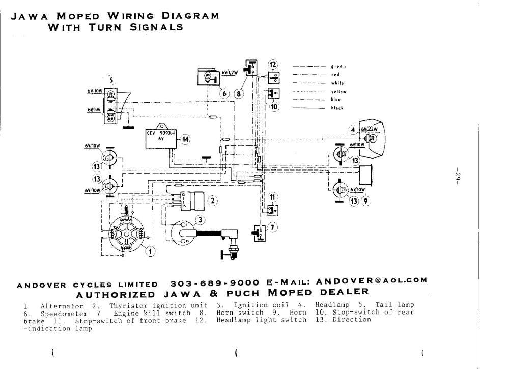medium resolution of jawa wiring diagrams