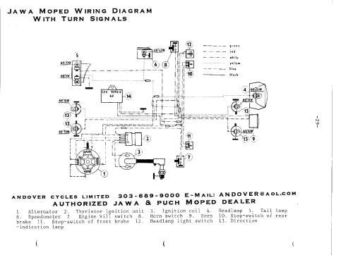 small resolution of jawa wiring diagrams