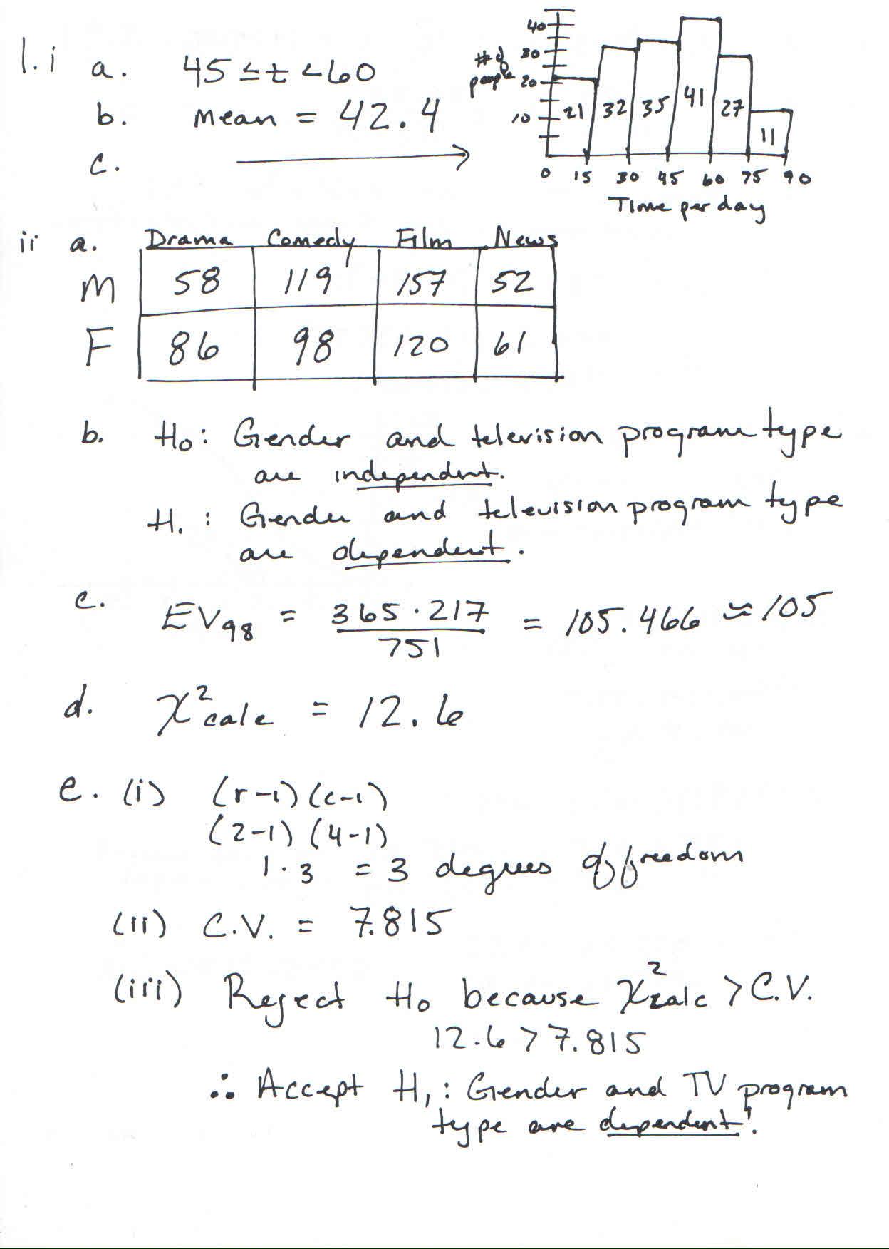 Ib Math Stu S