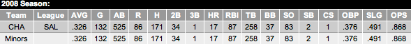 2008-montero-stats.png
