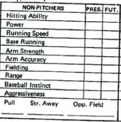 Baseball Scouting Charts Pictures to Pin on Pinterest
