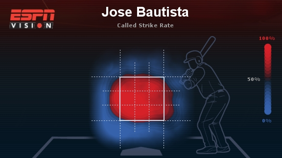 Jose-Bautista-strike-zone