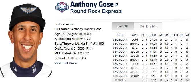 Anthony Gose