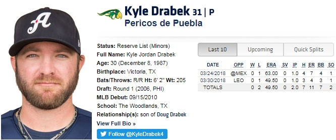 Kyle Drabek