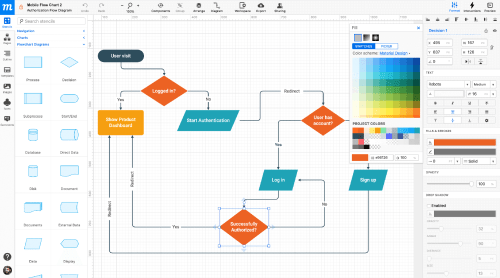 small resolution of moqups flowchart diagrams