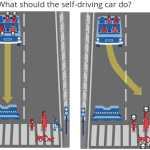Case Study: The ethics of self-driving cars