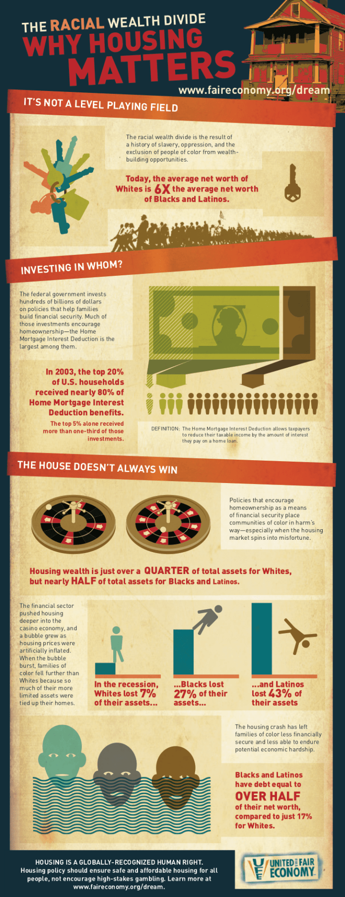 why housing matters infographic