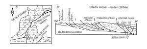 Paleogeografické a tektonické schéma vývoje Karpat na Moravě v období štýrské fáze.