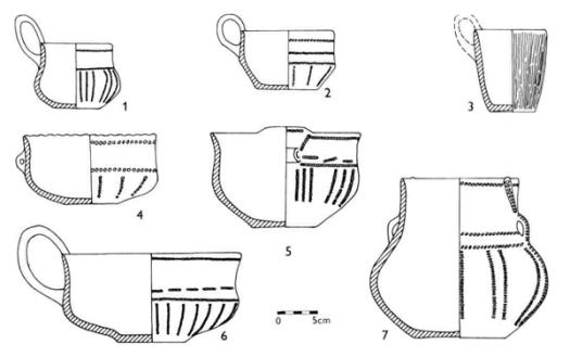 Hlavní typy keramiky bošácké kulturní skupiny.