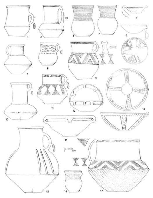 Základní typologický přehled nádob lidu se šňůrovou keramikou.
