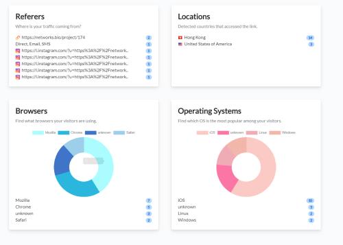 Network.Bio Basic Data Tracking - Link Referers, Location, OS