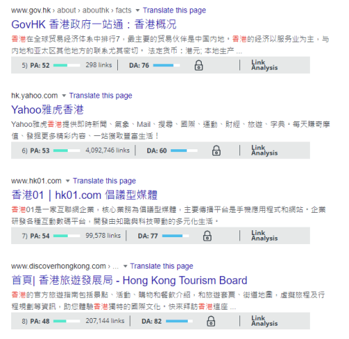 "Domain Authority of web pages under keyword ""Hong Kong"""