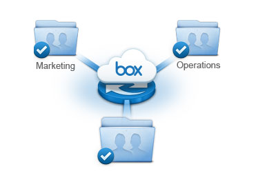 Box Referral Partner Logo