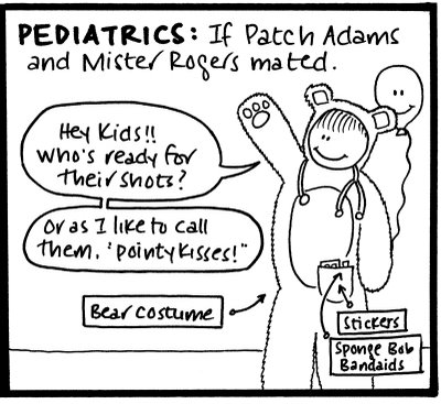 falling down is also a gift: scutmonkey: the pediatrician