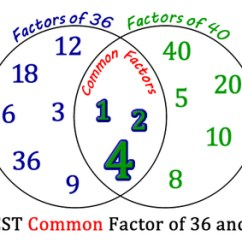 How Many Triangles Are There In This Diagram Cinderella Plot Powerpoint Greatest Common Factor - Morehead Math Teacher