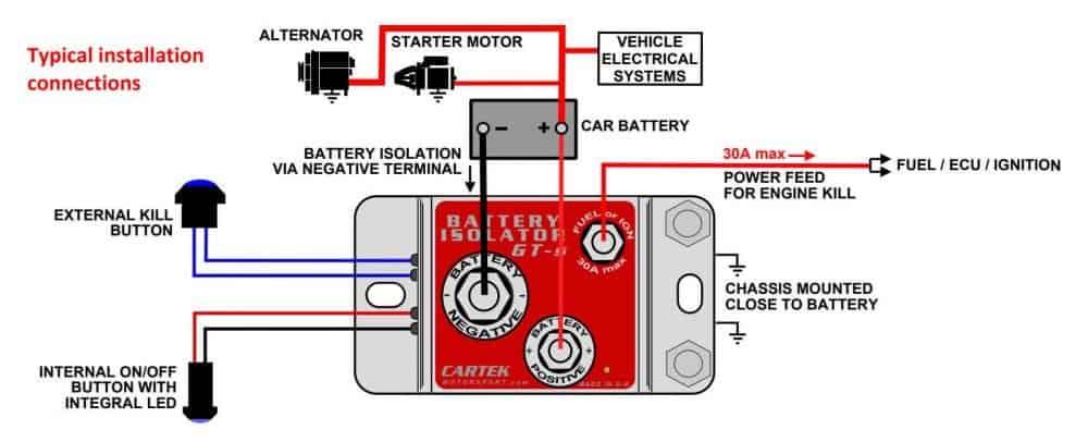 Cartek Solid State Battery Isolator GT