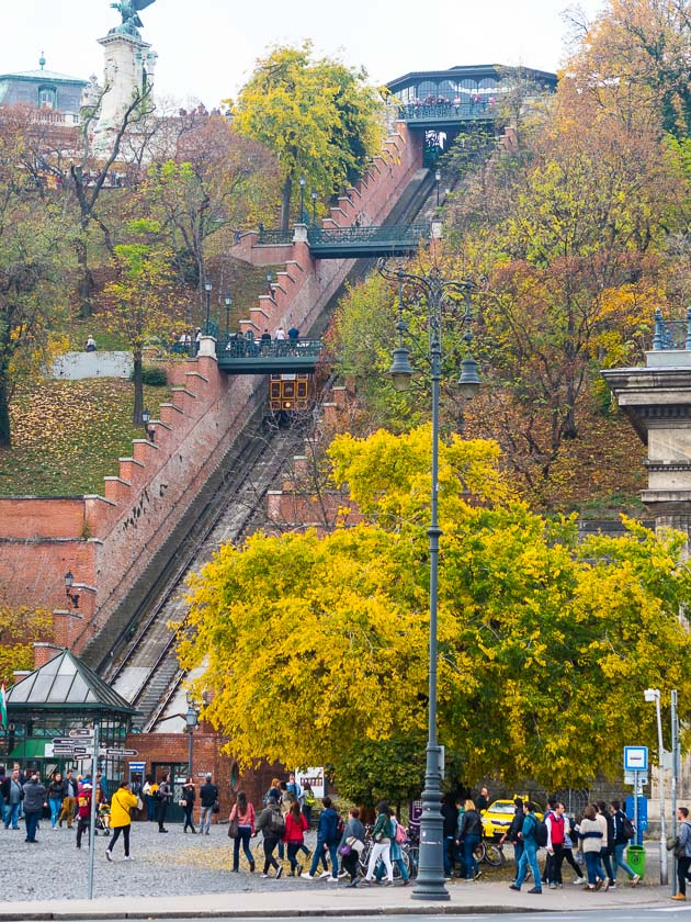 Budapest Guide mit Kindern_Standseilbahn