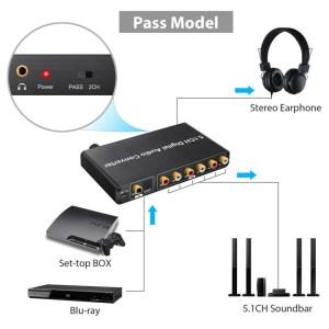 Цифро аналоговый аудио конвертер 192 кГц 5.1  декодер звука оптического в аналоговый Neoteck ac-3 DAC015
