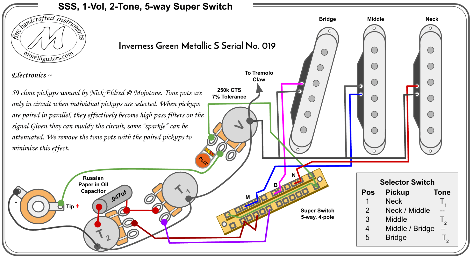hight resolution of sss 1 vol 2 tone 5 way super switch fmm 019 morellidownload wiring