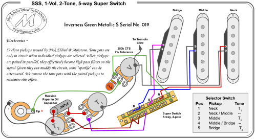 small resolution of sss 1 vol 2 tone 5 way super switch fmm 019 morellidownload wiring