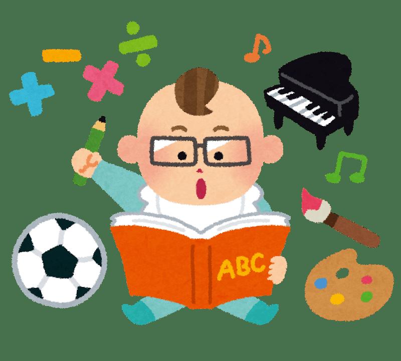 幼児教育は小学校に入る前から始めるべき?