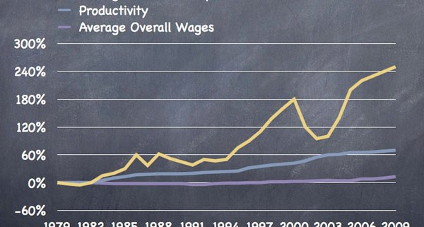 productivity.003.003