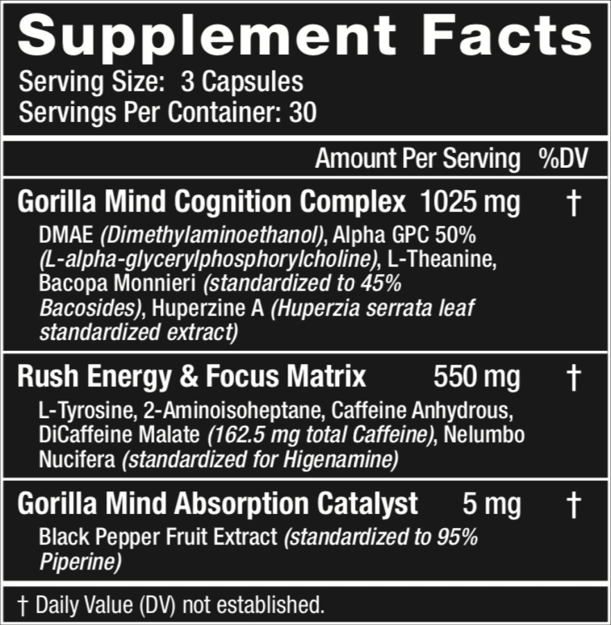"Image result for gorilla mind rush supplement"""