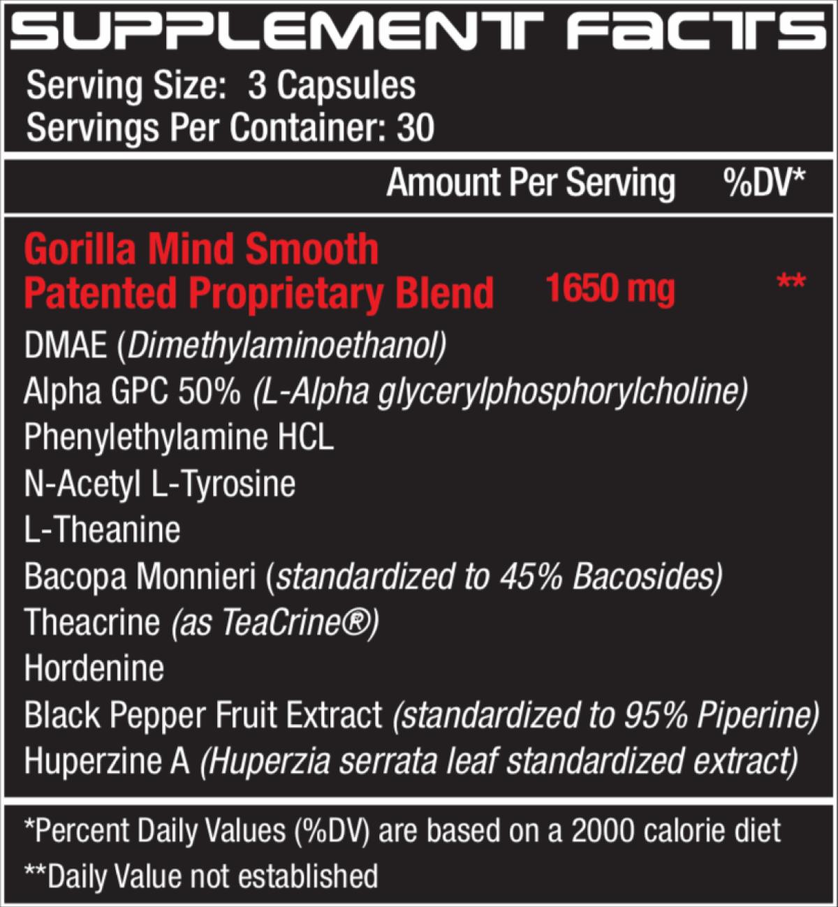 Gorilla Mind Smooth Ingredients - Supplement Facts Panel