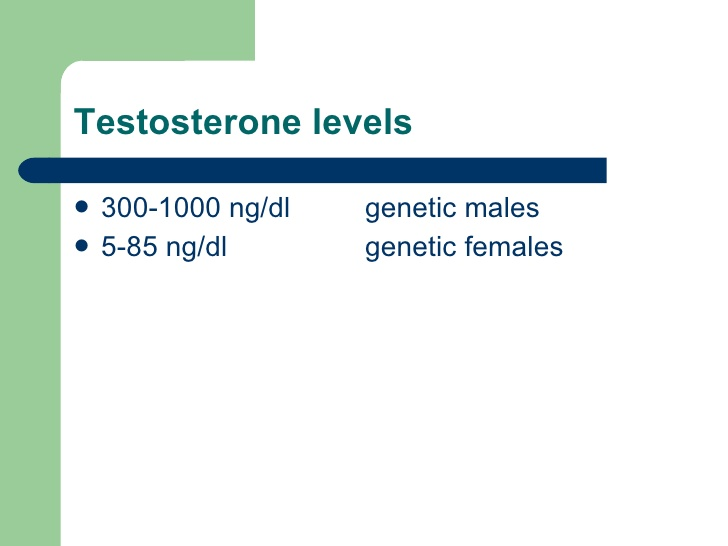 Men Vs Women Testosterone Levels Reference Range