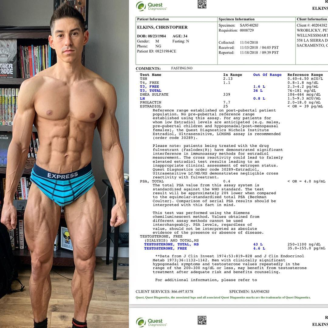 Chris Elkins' testosterone levels while cutting
