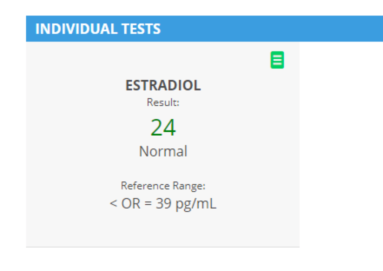 400 mg Testosterone, 300 mg Equipoise (Boldenone) per week with 20 mg Anavar per day Estradiol, Sensitive Assay blood test results