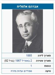 אברהם אלמליח