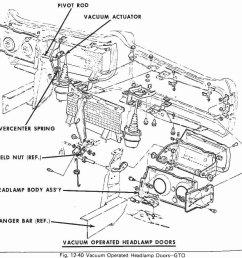 69 gto dash wiring diagram simple wiring diagram schema rh 19 lodge finder de 1969 chevelle front wiring diagram 1969 chevelle tach wiring diagram [ 990 x 921 Pixel ]