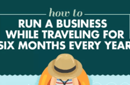 Run a Business while Traveling Infographic