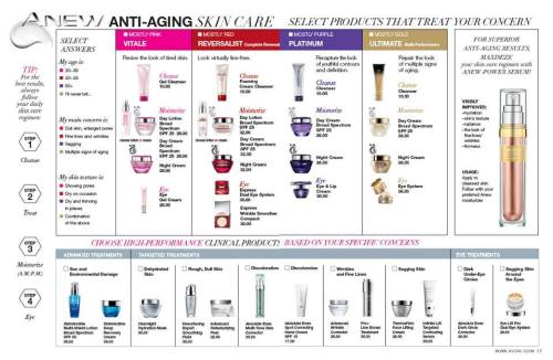 Anew Skin Care Quiz