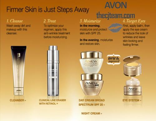 Anew Ultimate Skin Care Line