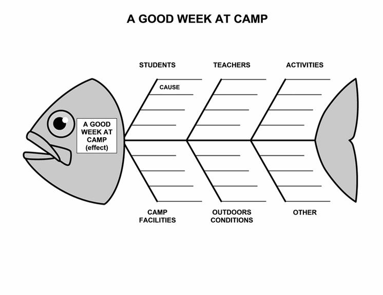 Fishbone Diagram Chart Templates