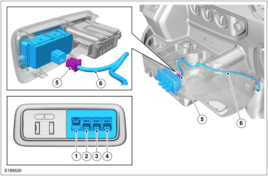 BEMM Diagram