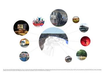 Activités présentes sur le site