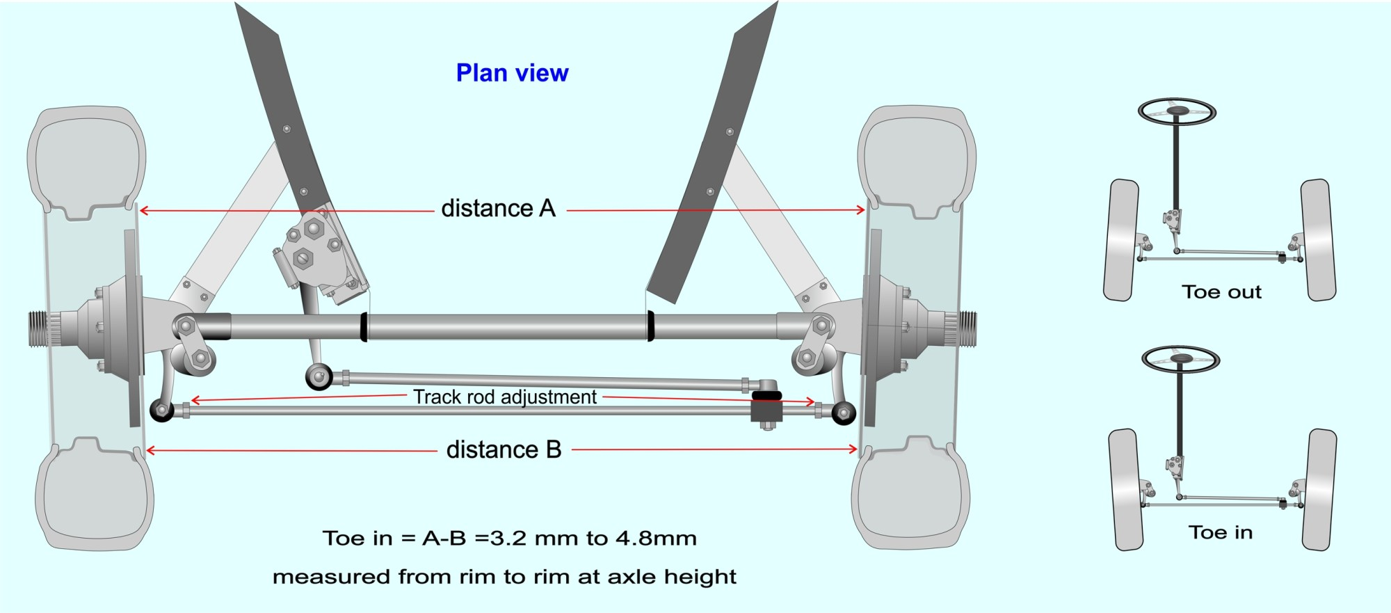 hight resolution of wheel alignment also referred to as tracking can affect tyre wear and straight line stability track is measured by comparing the distance at axle height
