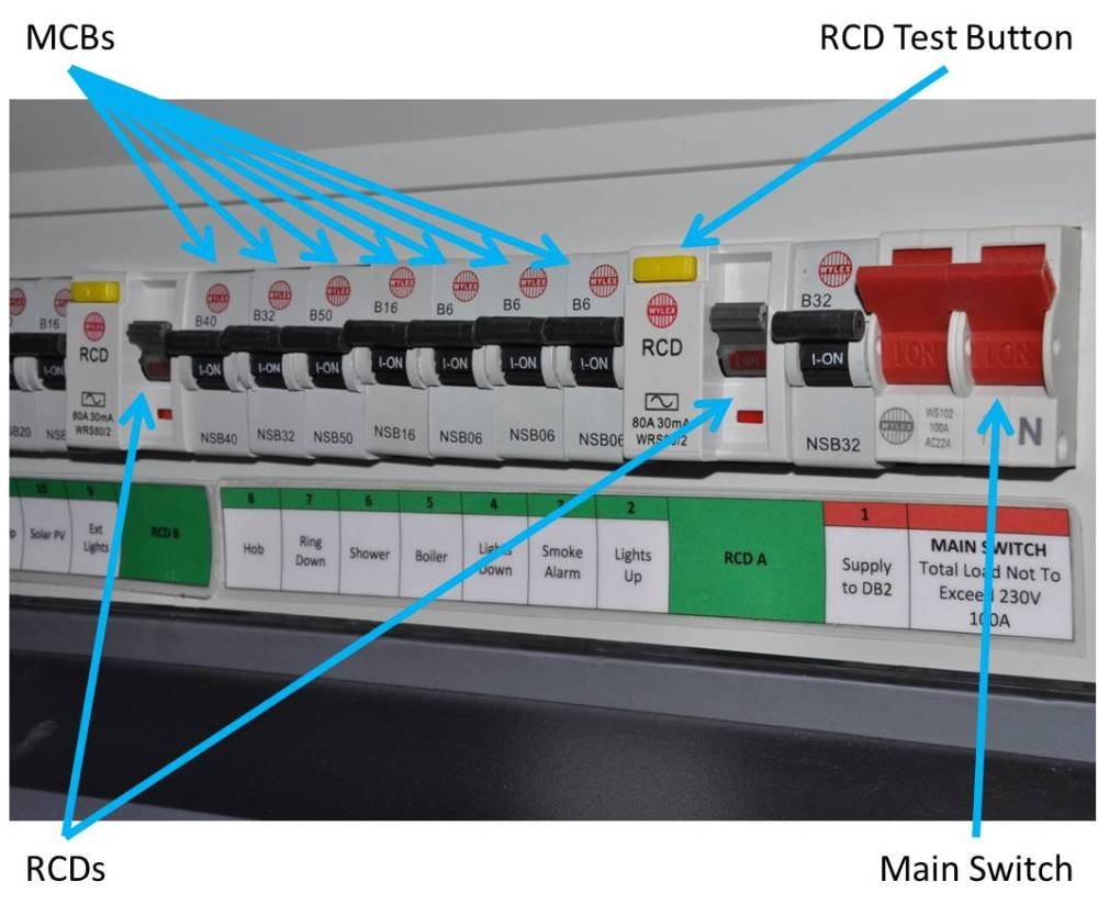 medium resolution of your fuse board explained morgans electrical rcd electrical fuse box
