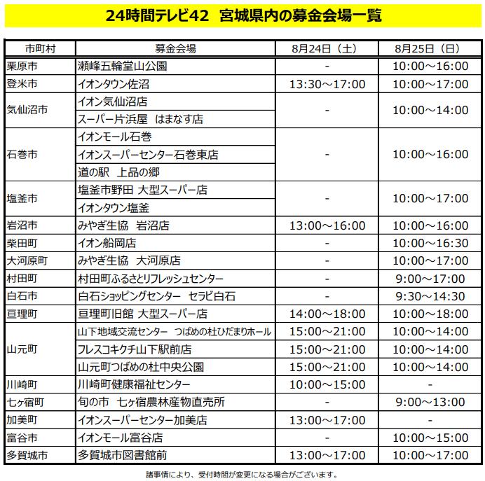 24時間テレビ42宮城県内の募金会場一覧