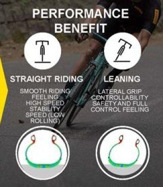 ピレリ『P Zero Velo』。多くのスーパーカーに採用されるタイヤメーカーが自転車業界に参入。 真円