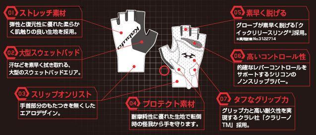 実測重量 全日本ロード覇者も使うグローブOGKカブト『PRG-6』インプレッション