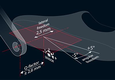 クリート調整の多様性 TIMEの新型ビンディングペダル『Xpro』。3つの攻撃的な変更点とは?