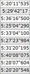 【結果速報リザルト】2017年第29回ツール・ド・おきなわ 過去10年間の市民210km優勝者