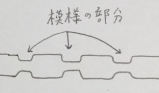 "「S-RIDE」の肩部分に見える模様は""Air Stripe""か? bioracer"