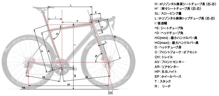 【2019年モデル】TIME『Alpe d'Huez Ulteam』。タイムが織り成すクライミングバイク。 ジオメトリー